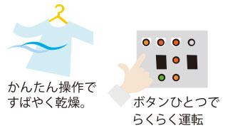 簡単操作ですばやく乾燥 ボタン一つでらくらく運転